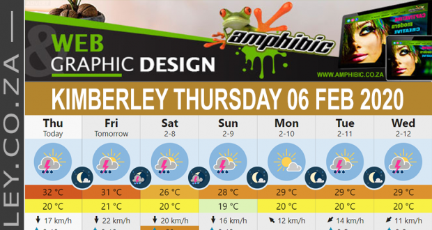 Today in Kimberley South Africa - Weather News Events 2020/02/06