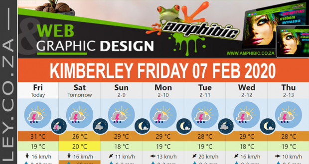 Today in Kimberley South Africa - Weather News Events 2020/02/07