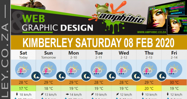 Today in Kimberley South Africa - Weather News Events 2020/02/08