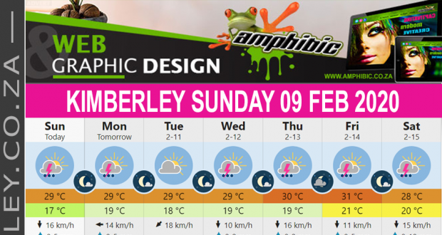 Today in Kimberley South Africa - Weather News Events 2020/02/09