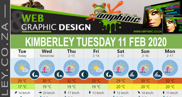Today in Kimberley South Africa - Weather News Events 2020/02/11