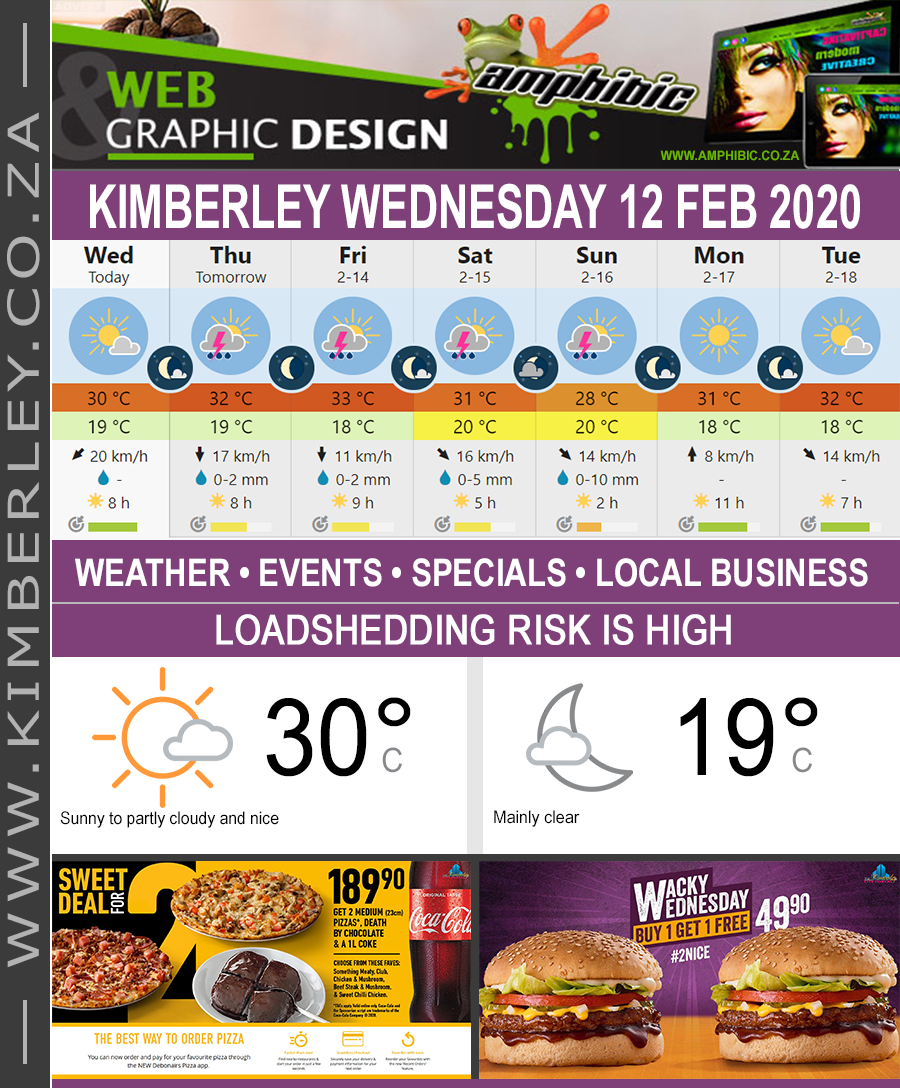 Today in Kimberley South Africa - Weather News Events 2020/02/12