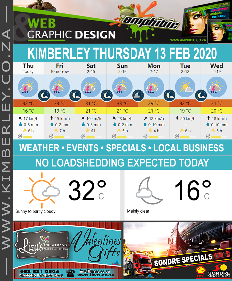 Today in Kimberley South Africa - Weather News Events 2020/02/13