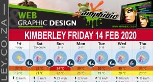 Today in Kimberley South Africa - Weather News Events 2020/02/14