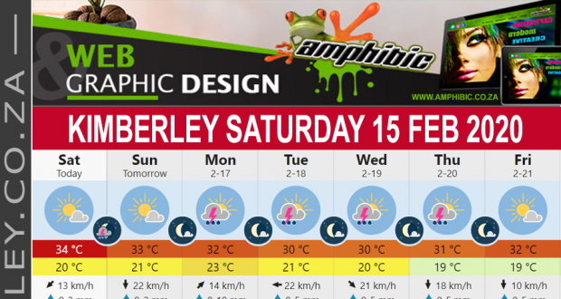 Today in Kimberley South Africa - Weather News Events 2020/02/15