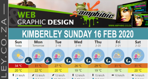 Today in Kimberley South Africa - Weather News Events 2020/02/16