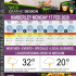 Today in Kimberley South Africa - Weather News Events 2020/02/17