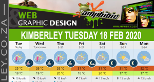 Today in Kimberley South Africa - Weather News Events 2020/02/18