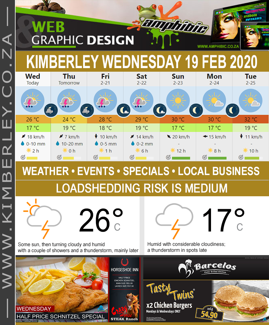 Today in Kimberley South Africa - Weather News Events 2020/02/19