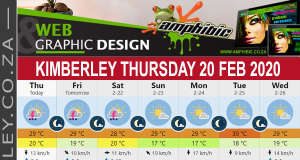 Today in Kimberley South Africa - Weather News Events 2020/02/20