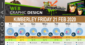 Today in Kimberley South Africa - Weather News Events 2020/02/21