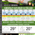 Today in Kimberley South Africa - Weather News Events 2020/02/22