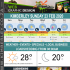 Today in Kimberley South Africa - Weather News Events 2020/02/23