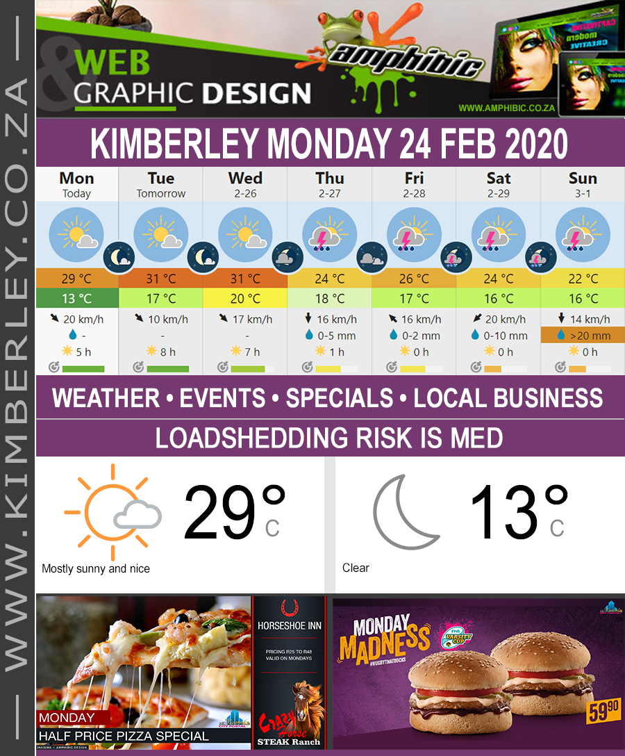 Today in Kimberley South Africa - Weather News Events 2020/02/24