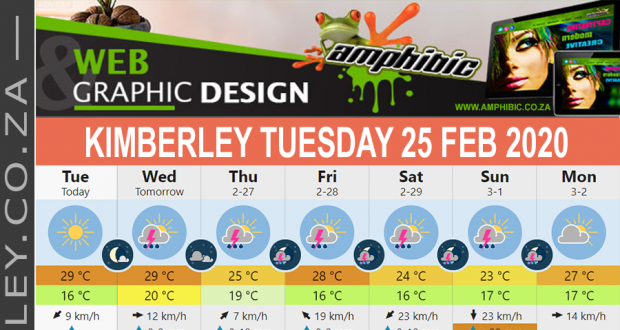 Today in Kimberley South Africa - Weather News Events 2020/02/25