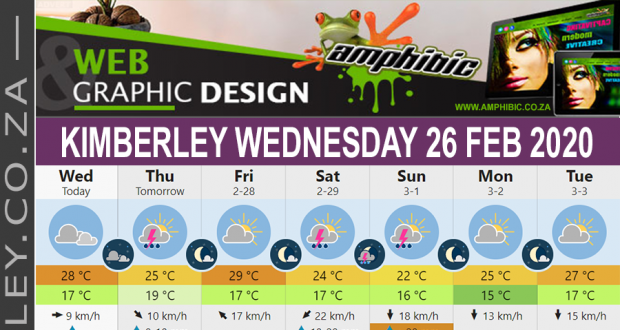 Today in Kimberley South Africa - Weather News Events 2020/02/26