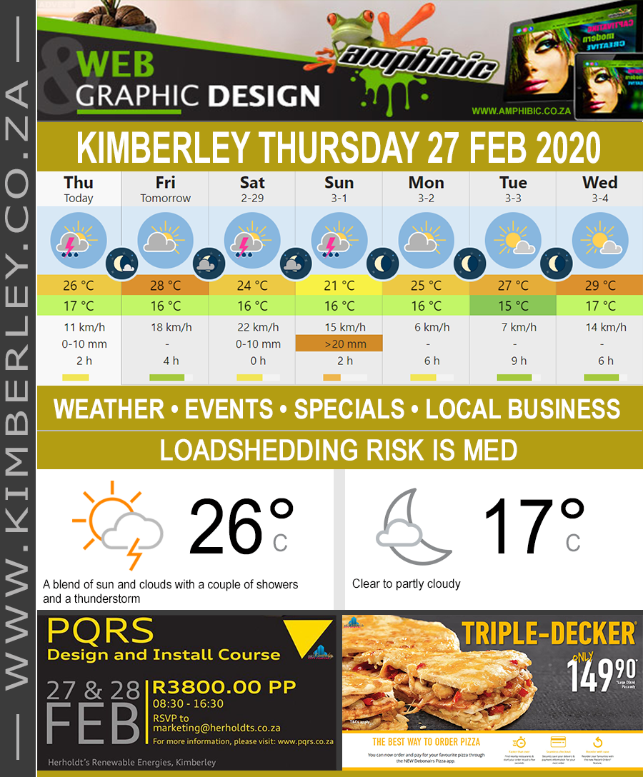 Today in Kimberley South Africa - Weather News Events 2020/02/27