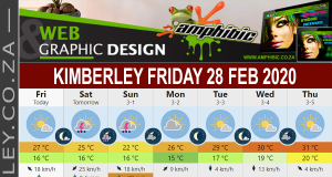 Today in Kimberley South Africa - Weather News Events 2020/02/28