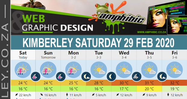 Today in Kimberley South Africa - Weather News Events 2020/02/29