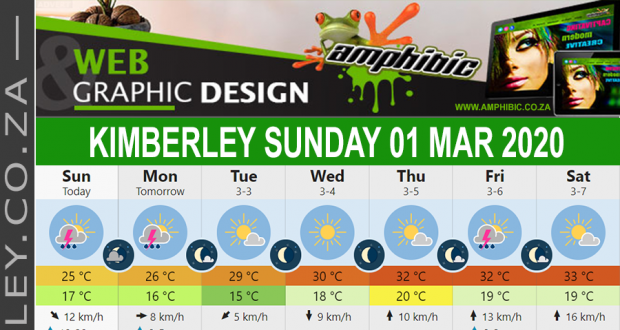Today in Kimberley South Africa - Weather News Events 2020/03/01