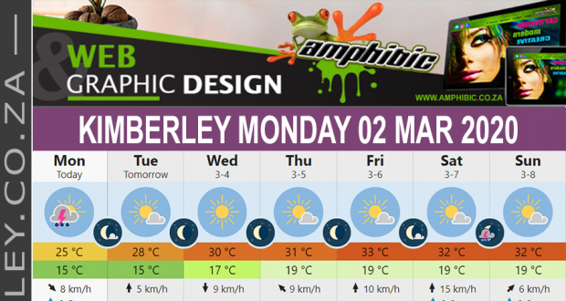 Today in Kimberley South Africa - Weather News Events 2020/03/02