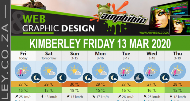 Today in Kimberley South Africa - Weather News Events 2020/03/13