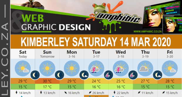 Today in Kimberley South Africa - Weather News Events 2020/03/14