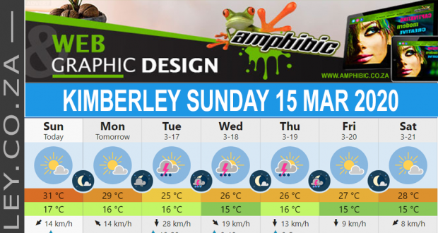 Today in Kimberley South Africa - Weather News Events 2020/03/15