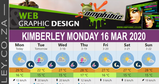 Today in Kimberley South Africa - Weather News Events 2020/03/16