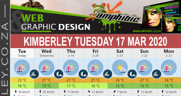 Today in Kimberley South Africa - Weather News Events 2020/03/17