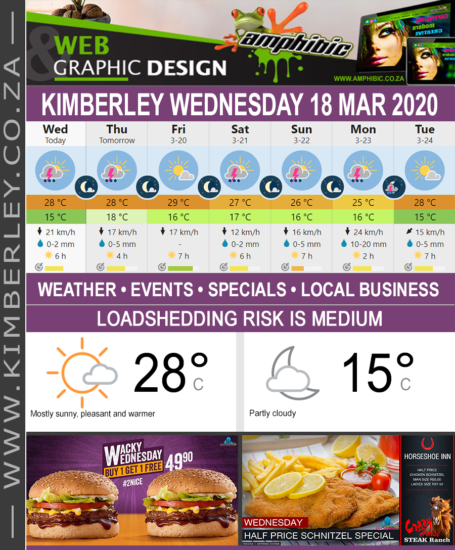 Today in Kimberley South Africa - Weather News Events 2020/03/18