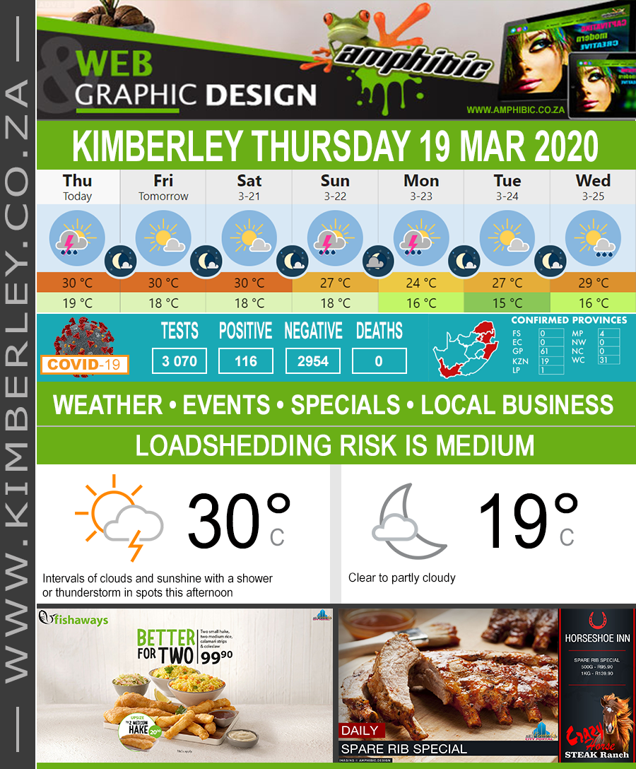 Today in Kimberley South Africa - Weather News Events 2020/03/19