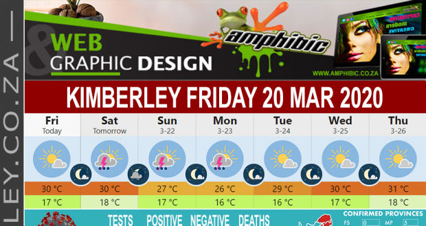 Today in Kimberley South Africa - Weather News Events 2020/03/20
