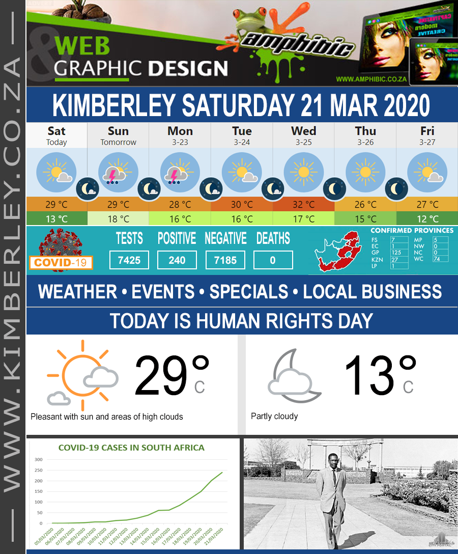 Today in Kimberley South Africa - Weather News Events 2020/03/21