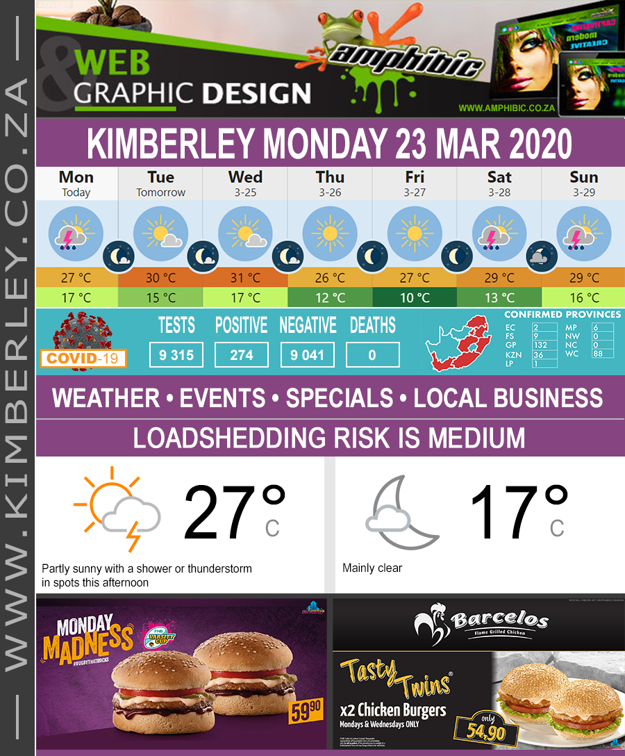 Today in Kimberley South Africa - Weather News Events 2020/03/23