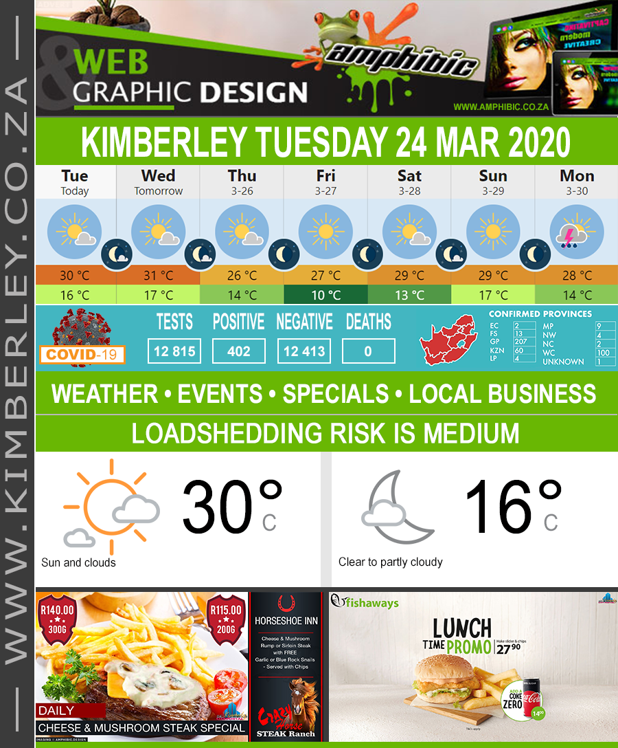 Today in Kimberley South Africa - Weather News Events 2020/03/24