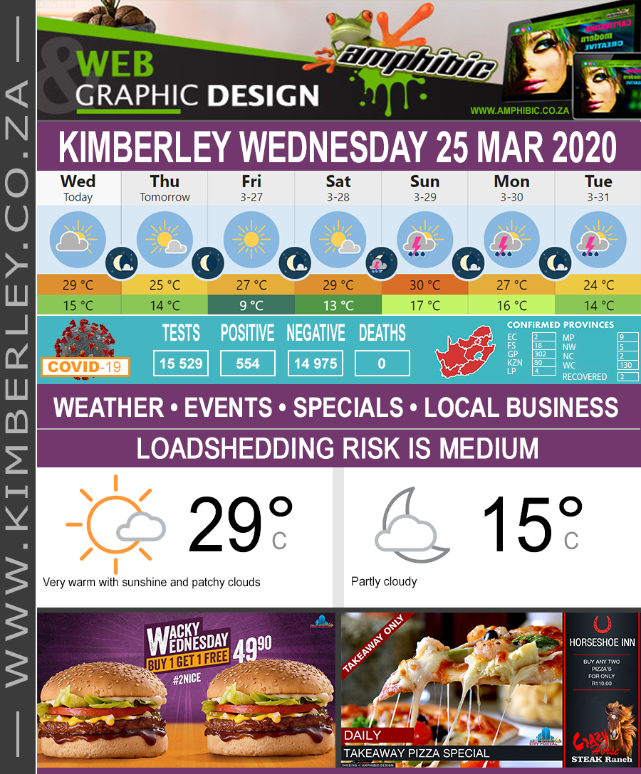 Today in Kimberley South Africa - Weather News Events 2020/03/25