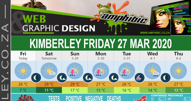 Today in Kimberley South Africa - Weather News Events 2020/03/27