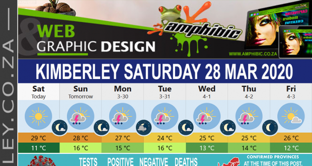 Today in Kimberley South Africa - Weather News Events 2020/03/28