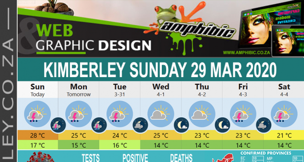 Today in Kimberley South Africa - Weather News Events 2020/03/29