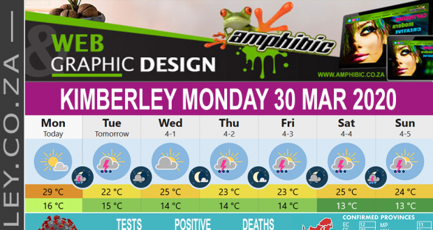 Today in Kimberley South Africa - Weather News Events 2020/03/30