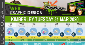 Today in Kimberley South Africa - Weather News Events 2020/03/31