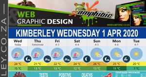 Today in Kimberley South Africa - Weather News Events 2020/04/01