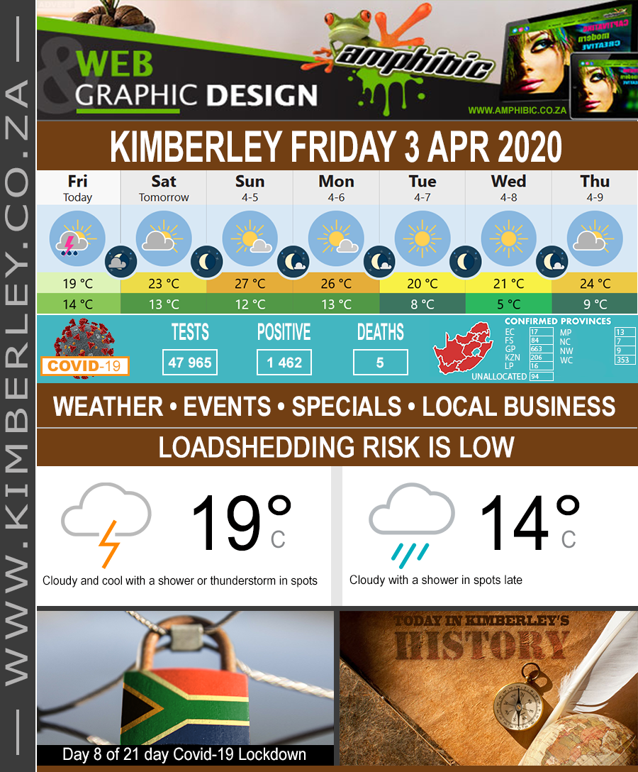 Today in Kimberley South Africa - Weather News Events 2020/04/03