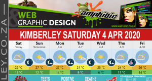 Today in Kimberley South Africa - Weather News Events 2020/04/04