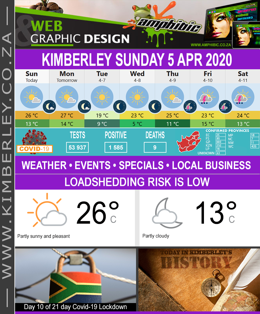 Today in Kimberley South Africa - Weather News Events 2020/04/05