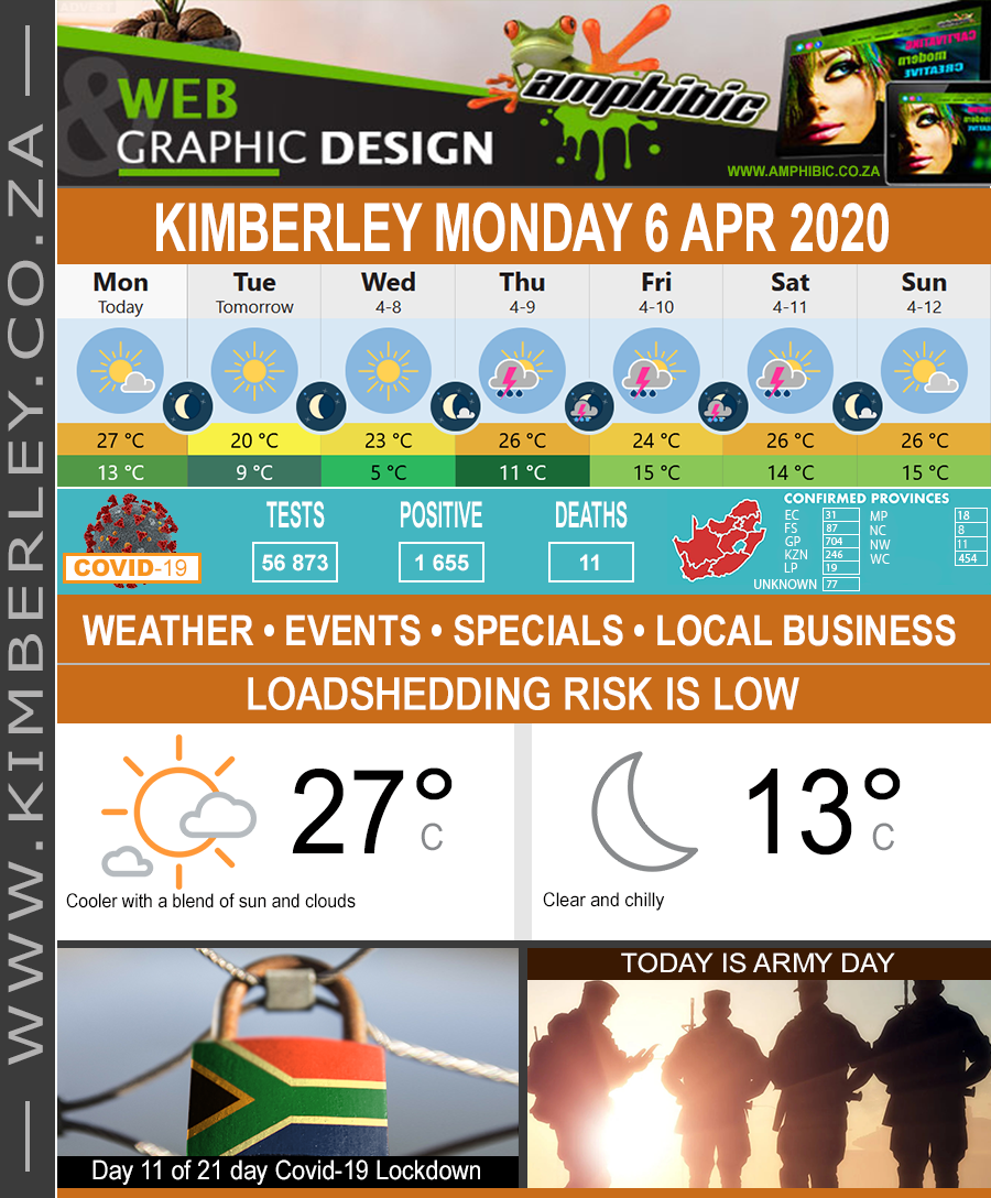 Today in Kimberley South Africa - Weather News Events 2020/04/06