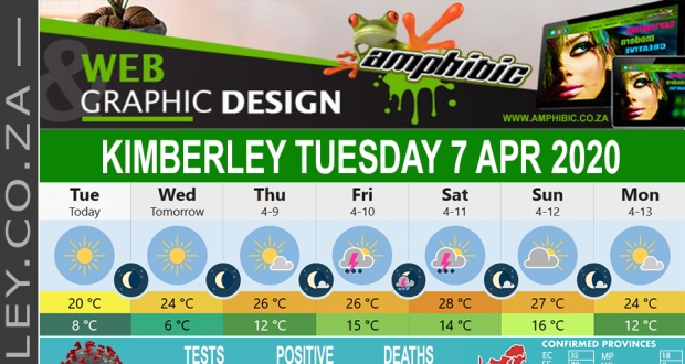 Today in Kimberley South Africa - Weather News Events 2020/04/07