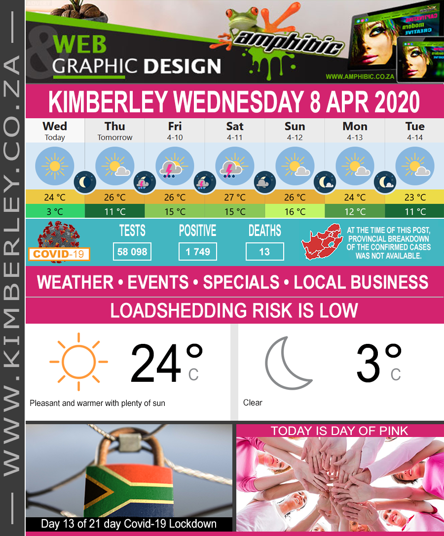 Today in Kimberley South Africa - Weather News Events 2020/04/08