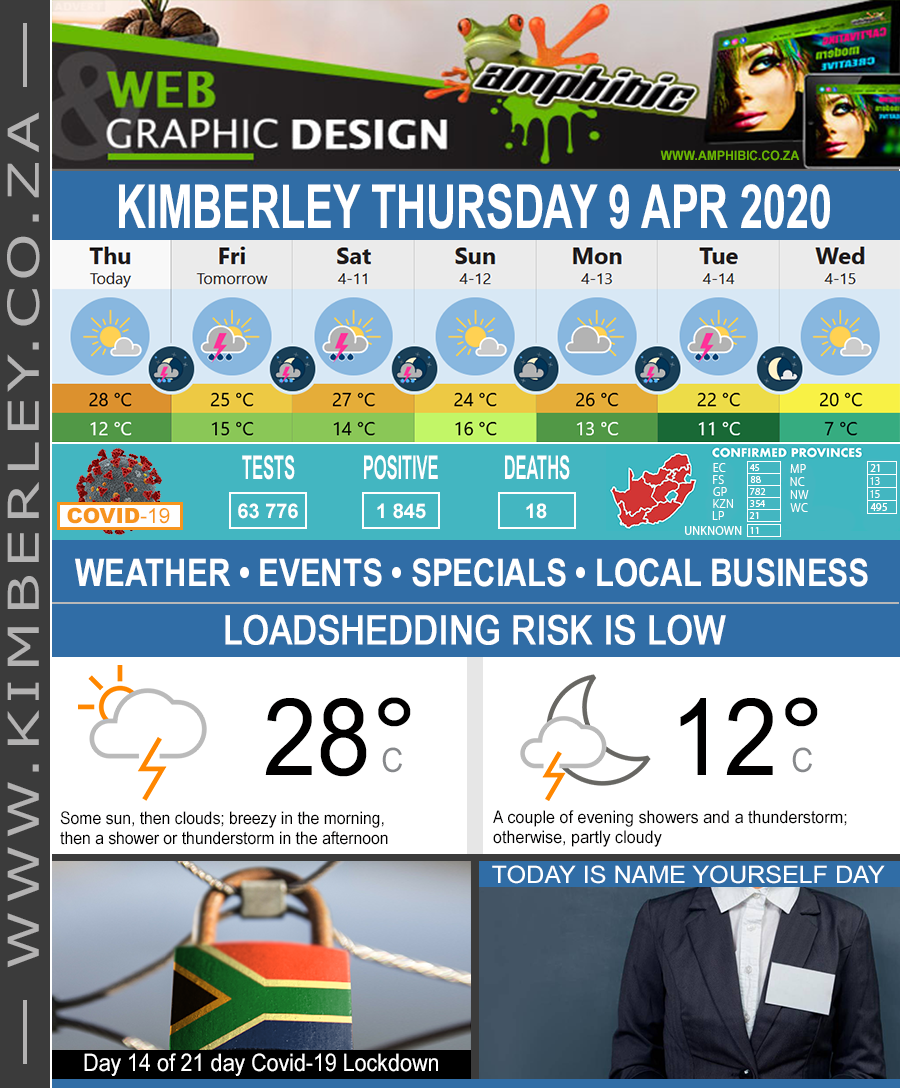 Today in Kimberley South Africa - Weather News Events 2020/04/09